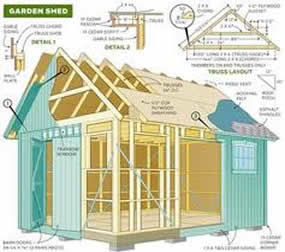 diy garden shed plans Instructions